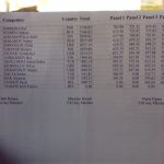 Results2